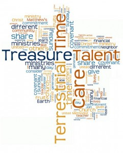 Talent, Time, Treasure and Terrestrial Care, Stewardship Graphic by jnshaumeyer developed for St. Matthew's UMC Bowie, Maryland USA